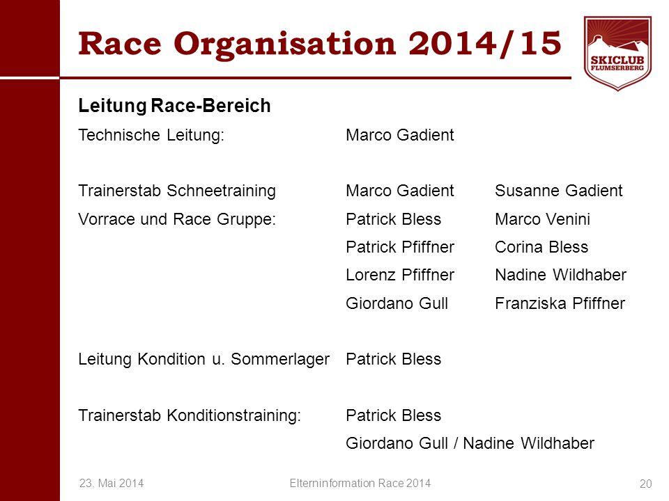 O+IO+I Race Organisation 2014/15 20 Leitung Race-Bereich Technische Leitung: Trainerstab Schneetraining Vorrace und Race Gruppe: Leitung Kondition u.