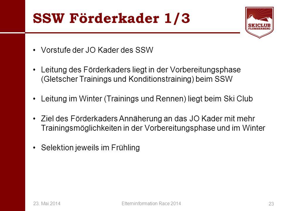 O+IO+I SSW Förderkader 1/3 Vorstufe der JO Kader des SSW Leitung des Förderkaders liegt in der Vorbereitungsphase (Gletscher Trainings und Konditionst