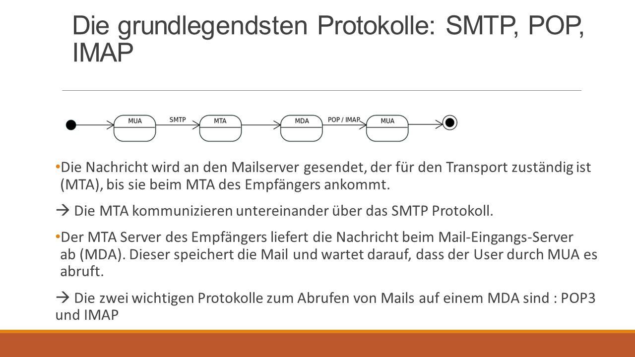 Die grundlegendsten Protokolle: SMTP, POP, IMAP Die Nachricht wird an den Mailserver gesendet, der für den Transport zuständig ist (MTA), bis sie beim