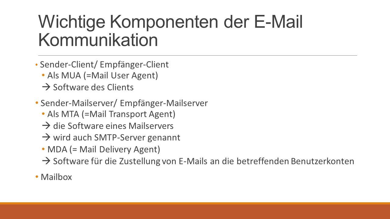 Wichtige Komponenten der E-Mail Kommunikation Sender-Client/ Empfänger-Client Als MUA (=Mail User Agent)  Software des Clients Sender-Mailserver/ Emp