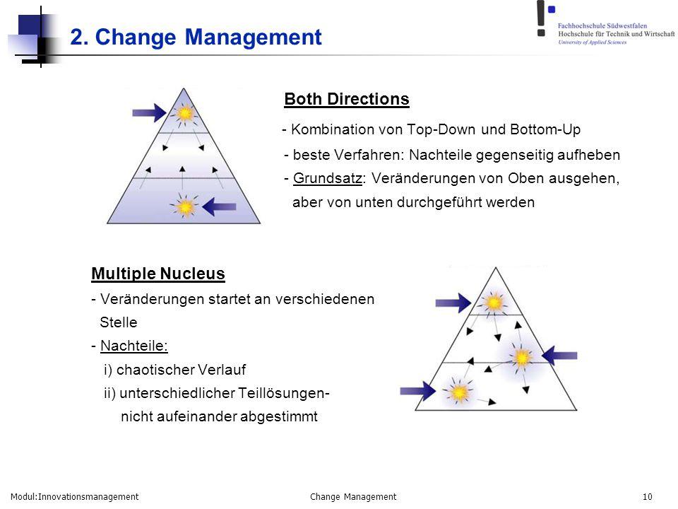 Modul:Innovationsmanagement Change Management 10 2. Change Management Both Directions - Kombination von Top-Down und Bottom-Up - beste Verfahren: Nach