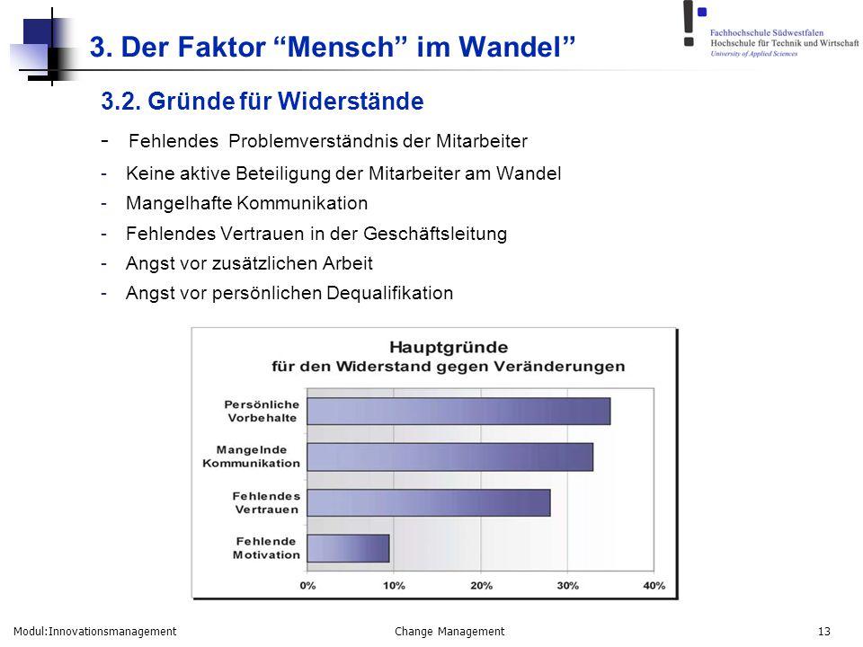 """Modul:Innovationsmanagement Change Management 13 3. Der Faktor """"Mensch"""" im Wandel"""" 3.2. Gründe für Widerstände - Fehlendes Problemverständnis der Mita"""