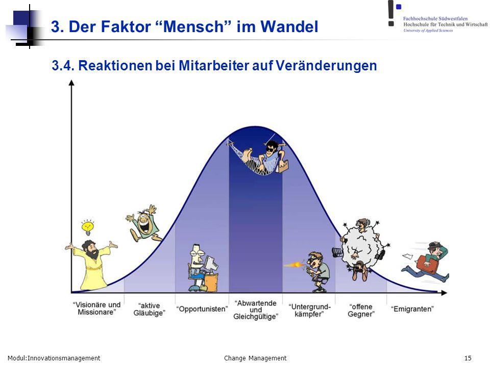 """Modul:Innovationsmanagement Change Management 15 3. Der Faktor """"Mensch"""" im Wandel 3.4. Reaktionen bei Mitarbeiter auf Veränderungen"""