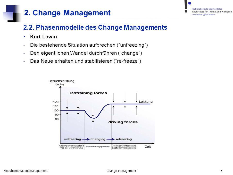 Modul:Innovationsmanagement Change Management 5 2. Change Management 2.2. Phasenmodelle des Change Managements  Kurt Lewin -Die bestehende Situation