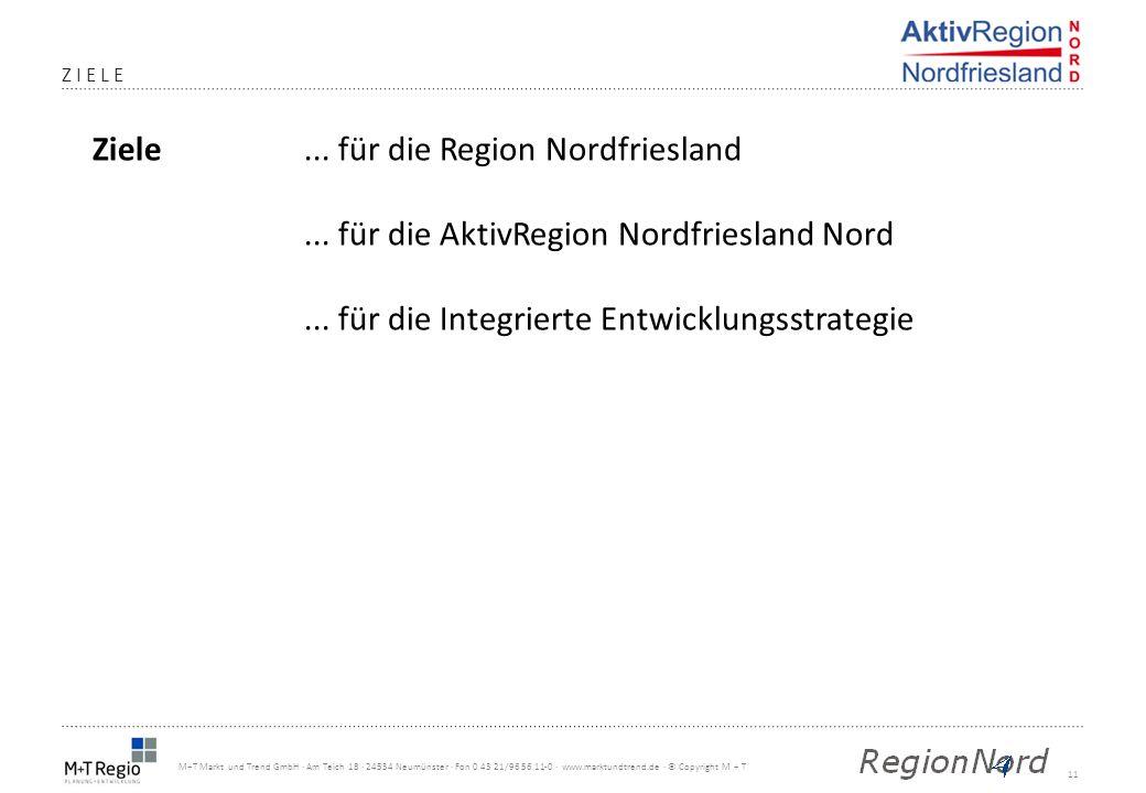11 M+T Markt und Trend GmbH · Am Teich 18 · 24534 Neumünster · Fon 0 43 21/96 56 11-0 · www.marktundtrend.de · © Copyright M + T Ziele... für die Regi