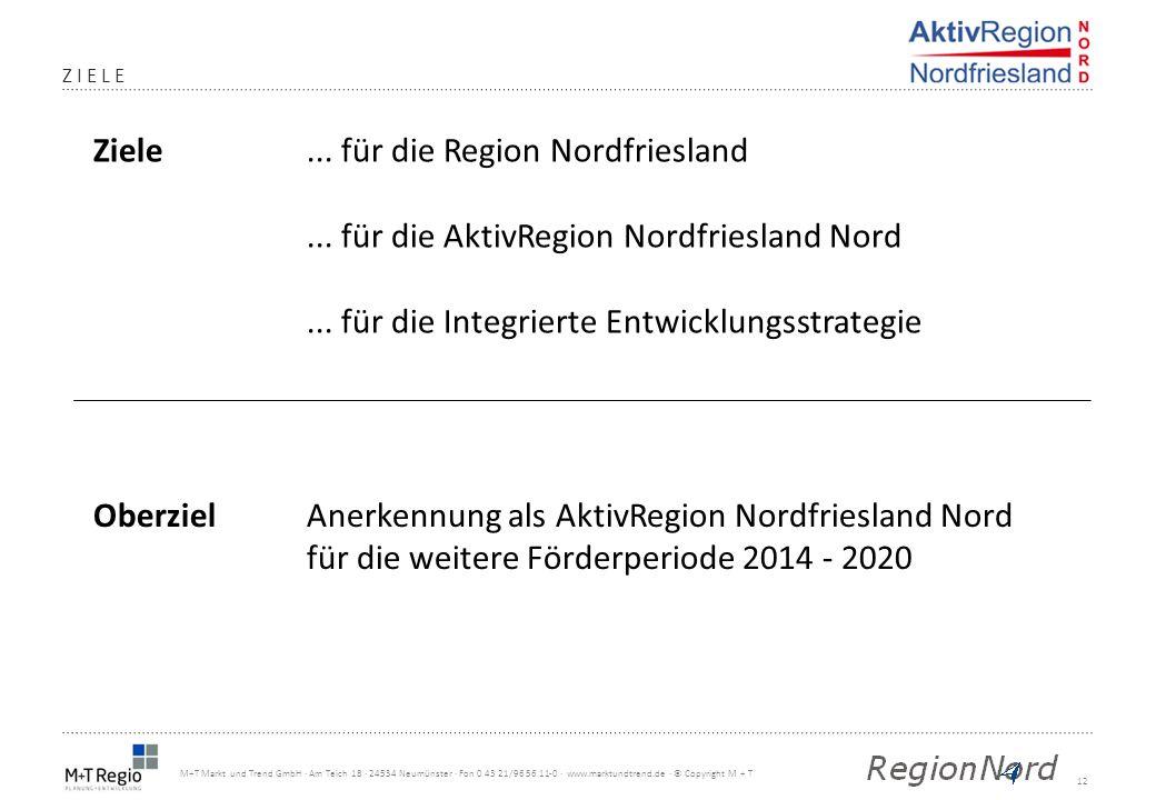 12 M+T Markt und Trend GmbH · Am Teich 18 · 24534 Neumünster · Fon 0 43 21/96 56 11-0 · www.marktundtrend.de · © Copyright M + T Ziele... für die Regi