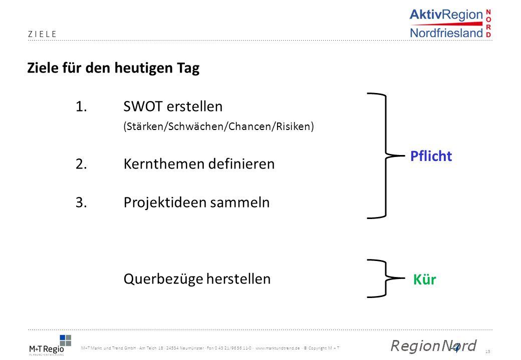 13 M+T Markt und Trend GmbH · Am Teich 18 · 24534 Neumünster · Fon 0 43 21/96 56 11-0 · www.marktundtrend.de · © Copyright M + T Ziele für den heutige