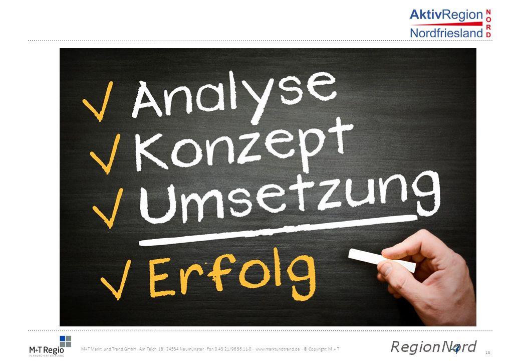 15 M+T Markt und Trend GmbH · Am Teich 18 · 24534 Neumünster · Fon 0 43 21/96 56 11-0 · www.marktundtrend.de · © Copyright M + T