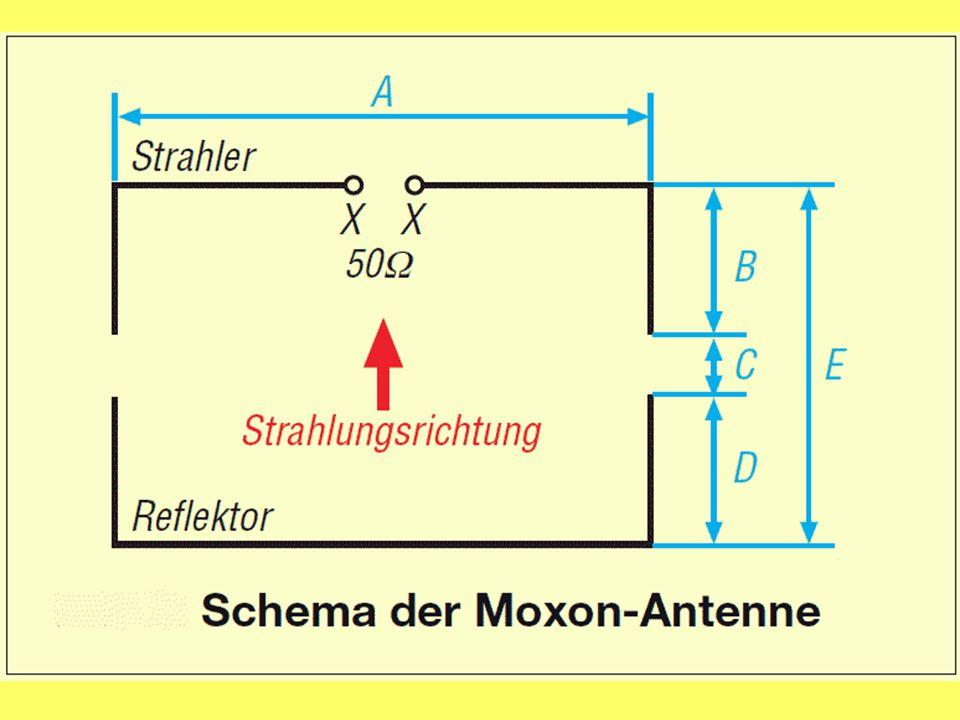 2-El.- Direktor- Yagi Gewinn = 5,04 dBd V/R = 12 dB Boom = 0,077 λ Impedanz = 12,5 Ω Bandbreite für SWR <= 1,5 0,75 %