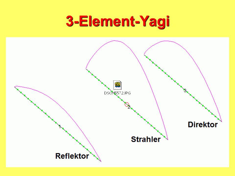 Übersicht 2-Element-Yagis TypImpedanzAbstandGewinnBandbreite Reflektor50 Ω 0,2-0,25 4,2 dBd4,3 % Reflektor25-30 Ω 0,12 4,3 dBd2,2 % Direktor 25-30 Ω 0,1 4,3 dBd2,0 % Direktor10-15 Ω 0,08 4,8 dBd0,75 % Moxon50 Ω 0,13 3,9 dBd3,6 % HB9CV50 Ω 0,125 4,1 dBd3,2 %