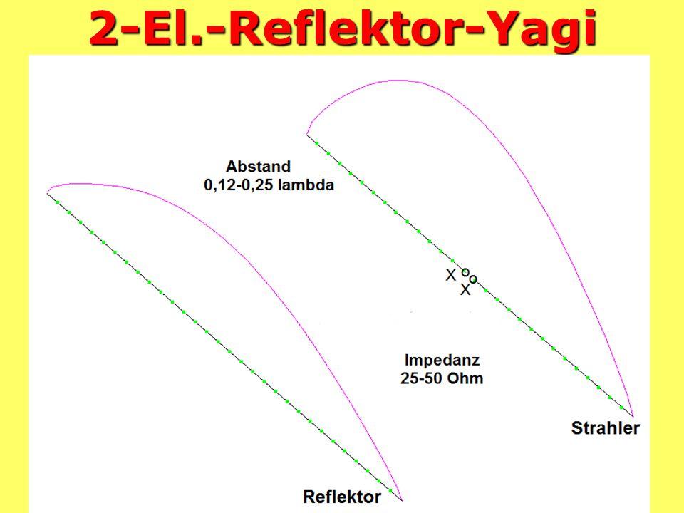 2-El.-Reflektor-Yagi
