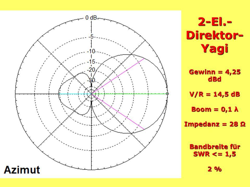 2-El.- Direktor- Yagi Gewinn = 4,25 dBd V/R = 14,5 dB Boom = 0,1 λ Impedanz = 28 Ω Bandbreite für SWR <= 1,5 2 %