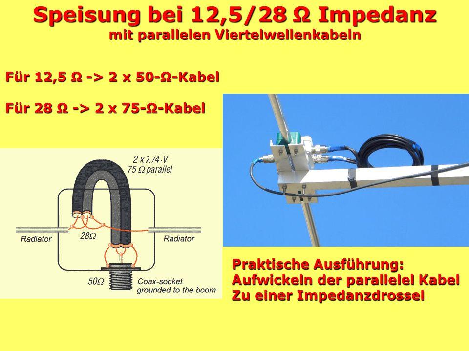 Speisung bei 50 Ω Impedanz Koax-Drossel, einfach durch Aufwickeln des Speisekabels. RG58  500 W HF RG213  > 1 KW HF Strombalun nach W1JR auf 1-KW- R