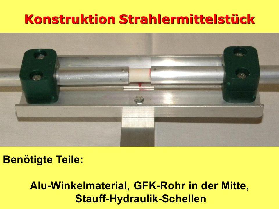Speisung bei 12,5/28 Ω Impedanz mit parallelen Viertelwellenkabeln Für 12,5 Ω -> 2 x 50-Ω-Kabel Für 28 Ω -> 2 x 75-Ω-Kabel Praktische Ausführung: Aufw