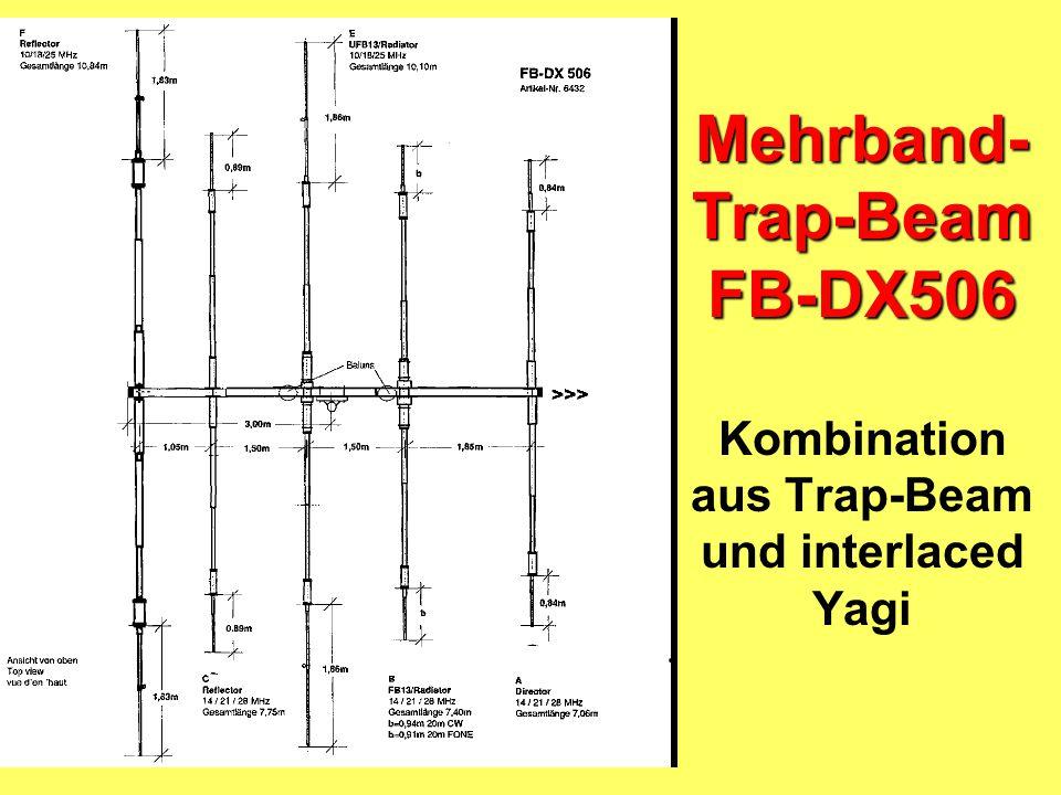 Mehrband- Trap-Beam FB-33 Mehrband- Trap-Beam FB-33 Funktion: Inneres Stück bis Trap für 10 m Bis zum Äußeren des Traps 15m Bis Ende der Elemente 20 m