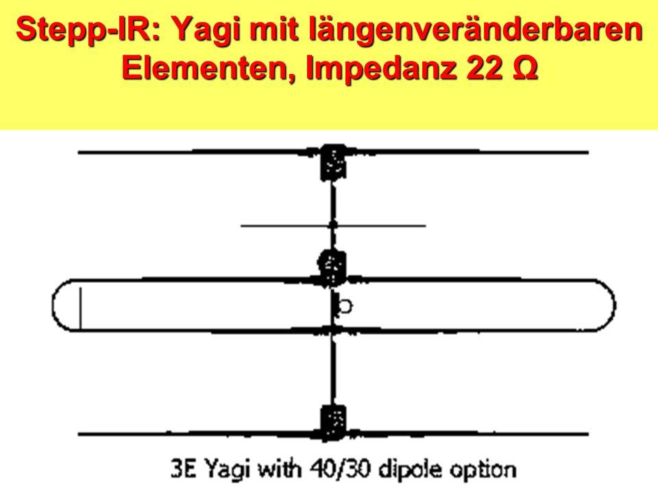 Mehrband-Interlaced-Yagi (Optibeam) Separate Elemente für jedes Band Ineinander geschachtelt