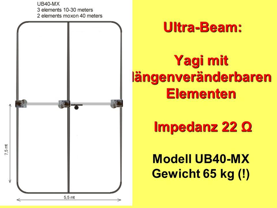 Stepp-IR: Yagi mit längenveränderbaren Elementen, Impedanz 22 Ω