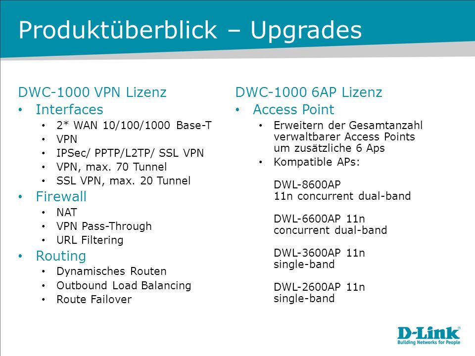 Produktüberblick – Upgrades DWC-1000 VPN Lizenz Interfaces 2* WAN 10/100/1000 Base-T VPN IPSec/ PPTP/L2TP/ SSL VPN VPN, max. 70 Tunnel SSL VPN, max. 2