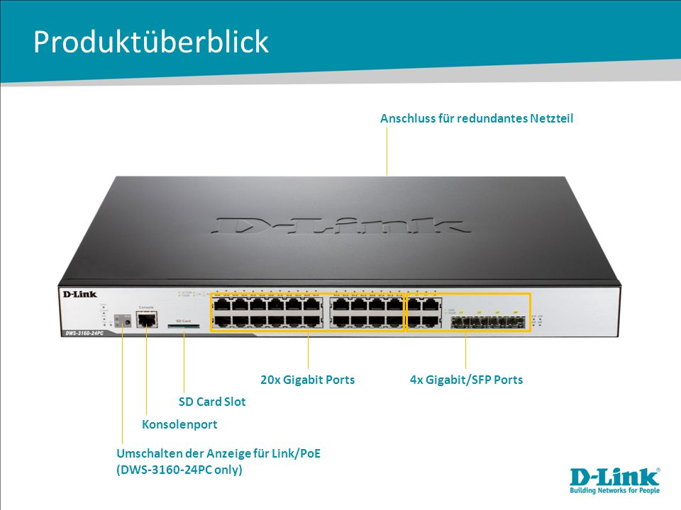 Produktüberblick 20x Gigabit Ports4x Gigabit/SFP Ports SD Card Slot Konsolenport Umschalten der Anzeige für Link/PoE (DWS-3160-24PC only) Anschluss fü