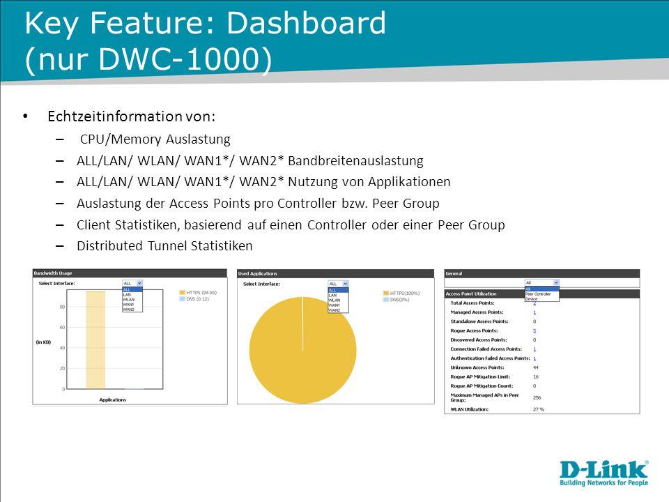 Key Feature: Dashboard (nur DWC-1000) Echtzeitinformation von: – CPU/Memory Auslastung – ALL/LAN/ WLAN/ WAN1*/ WAN2* Bandbreitenauslastung – ALL/LAN/