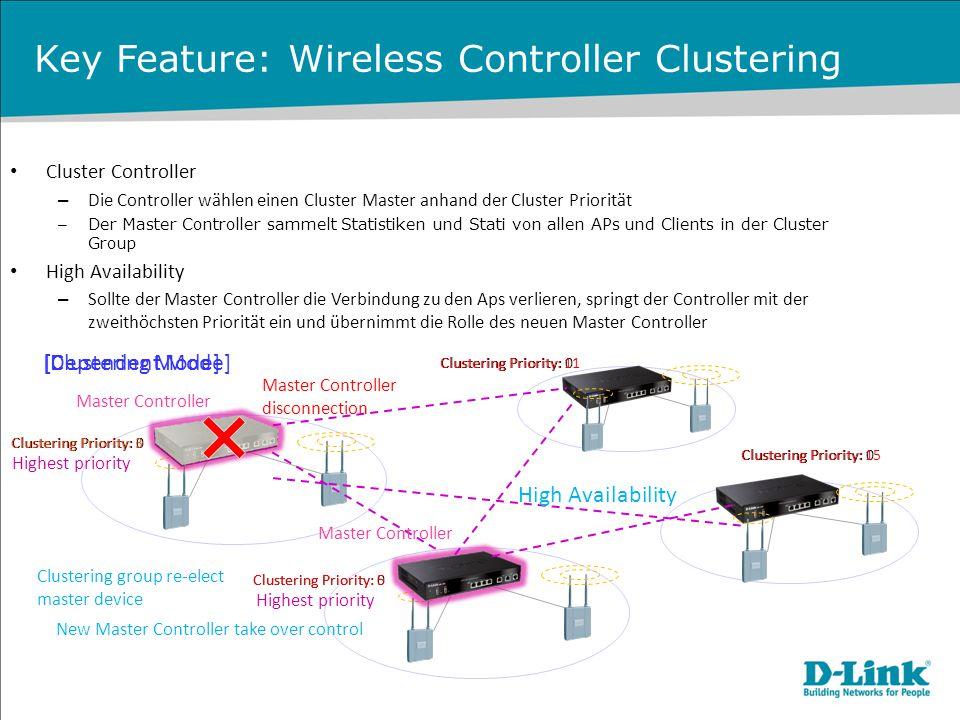Key Feature: Wireless Controller Clustering Cluster Controller – Die Controller wählen einen Cluster Master anhand der Cluster Priorität – Der Master