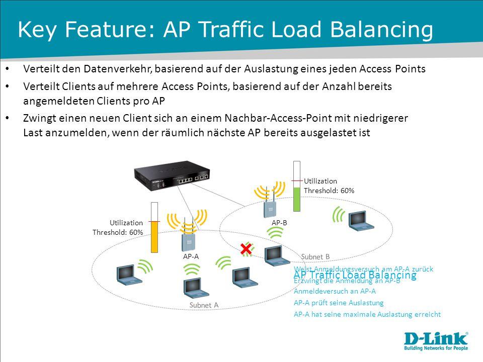 Key Feature: AP Traffic Load Balancing Verteilt den Datenverkehr, basierend auf der Auslastung eines jeden Access Points Verteilt Clients auf mehrere