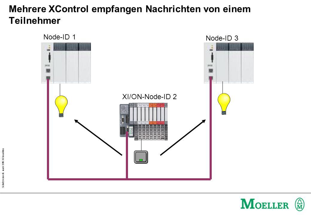 Schutzvermerk nach DIN 34 beachten Mehrere XControl empfangen Nachrichten von einem Teilnehmer XI/ON-Node-ID 2 Node-ID 1 Node-ID 3