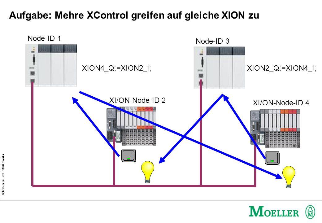 Schutzvermerk nach DIN 34 beachten Aufgabe: Mehre XControl greifen auf gleiche XION zu XI/ON-Node-ID 2 Node-ID 1 Node-ID 3 XI/ON-Node-ID 4 XION4_Q:=XION2_I; XION2_Q:=XION4_I;