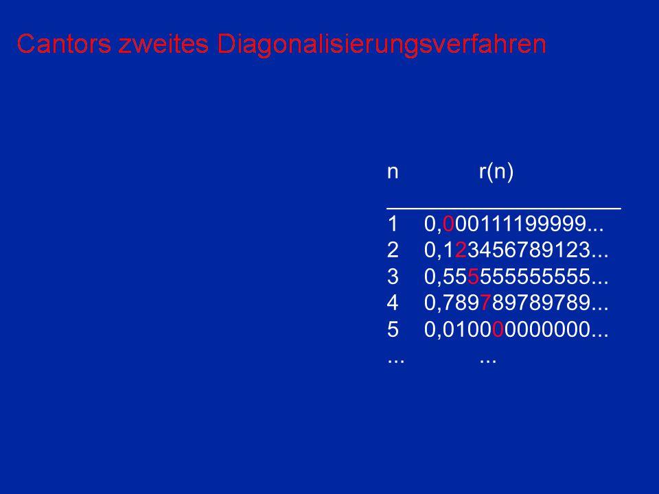 À 0 < 2 À 0 = C Ñ ist nicht abzählbar. I  I >  0 nr(n) ___________________ 10,000111199999...