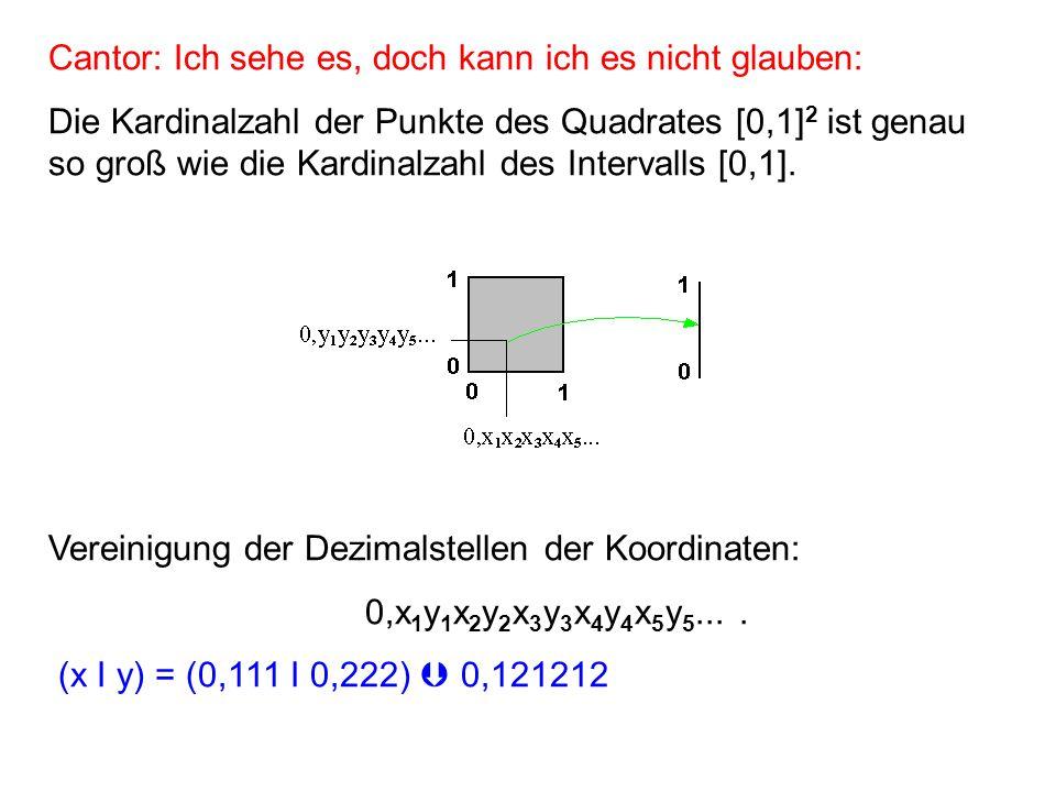 Albert von Sachsen (1316 - 1390) Questiones subtilissime in libros de celo et mundi Ein unendlich langer Holzbalken hat dasselbe Volumen wie der gesamte dreidimensionale Raum.