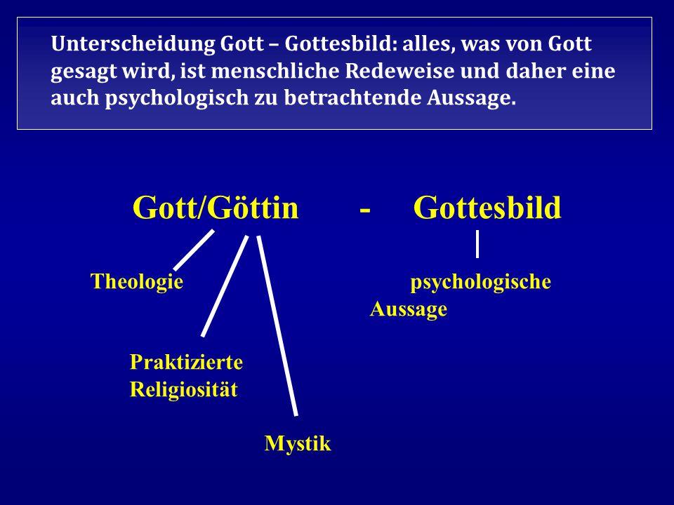 Unterscheidung Gott – Gottesbild: alles, was von Gott gesagt wird, ist menschliche Redeweise und daher eine auch psychologisch zu betrachtende Aussage