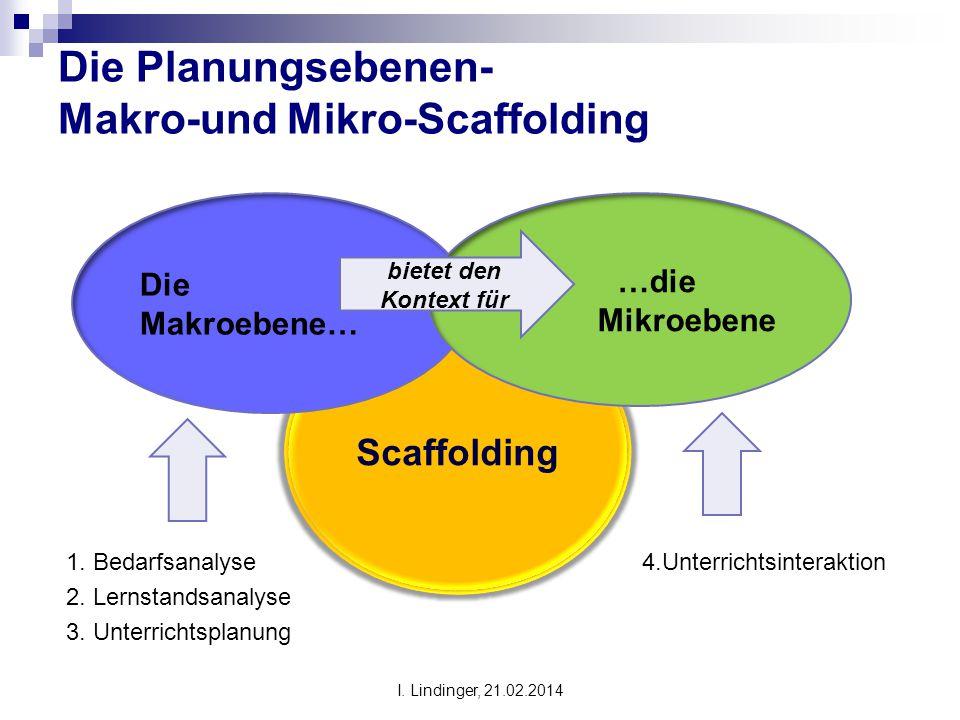 Die Planungsebenen- Makro-und Mikro-Scaffolding 1. Bedarfsanalyse4.Unterrichtsinteraktion 2. Lernstandsanalyse 3. Unterrichtsplanung Scaffolding Die M