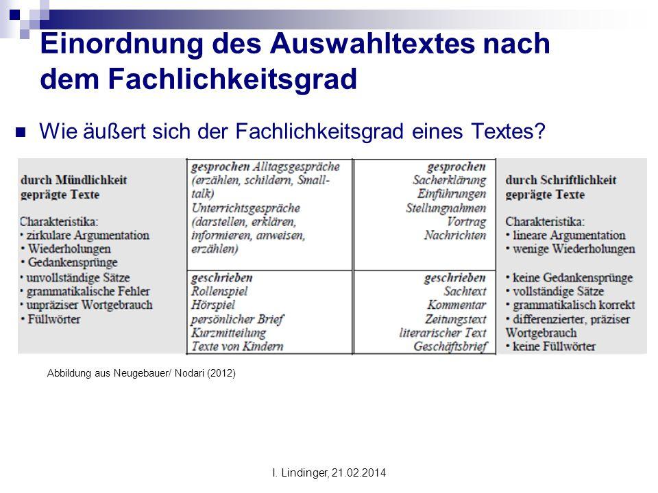 Einordnung des Auswahltextes nach dem Fachlichkeitsgrad Wie äußert sich der Fachlichkeitsgrad eines Textes? Abbildung aus Neugebauer/ Nodari (2012) I.