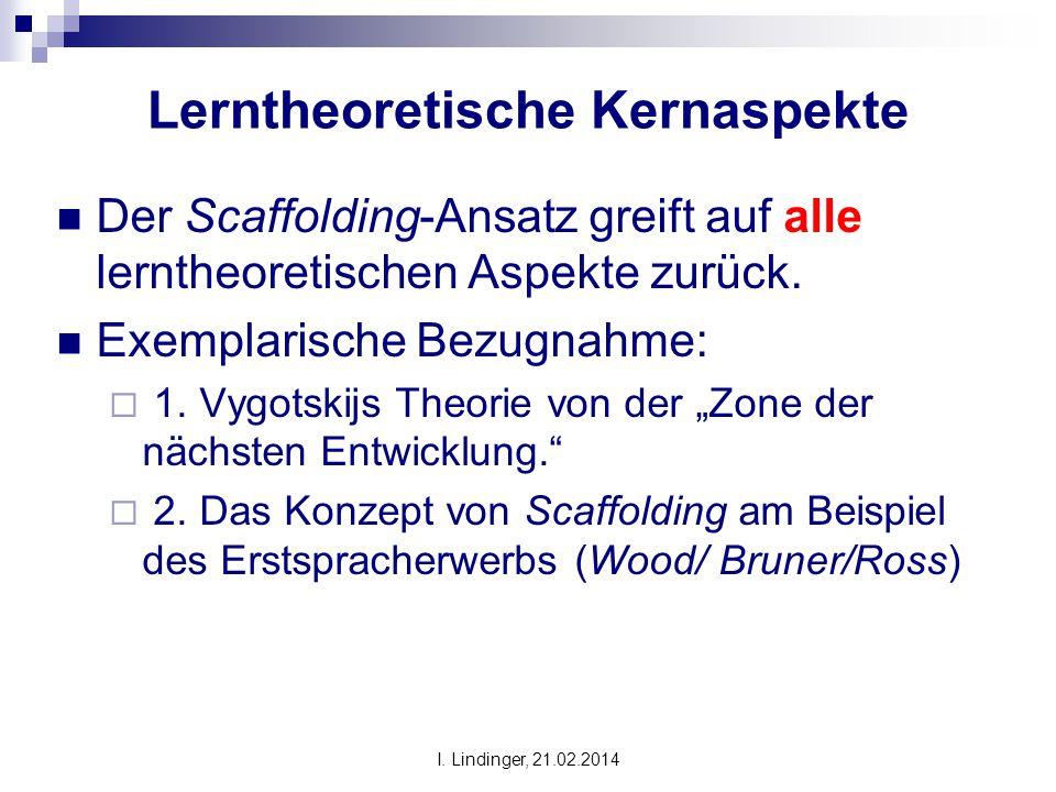 Lerntheoretische Kernaspekte Der Scaffolding-Ansatz greift auf alle lerntheoretischen Aspekte zurück. Exemplarische Bezugnahme:  1. Vygotskijs Theori