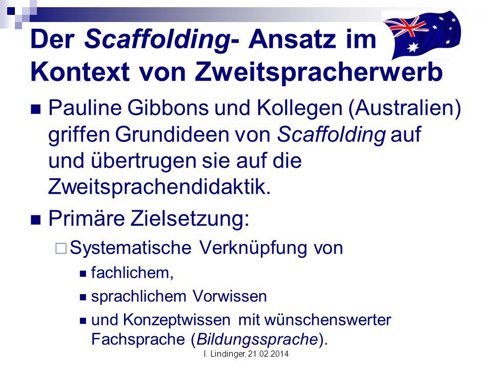 Die Planungsebenen- Makro-und Mikro-Scaffolding 1.
