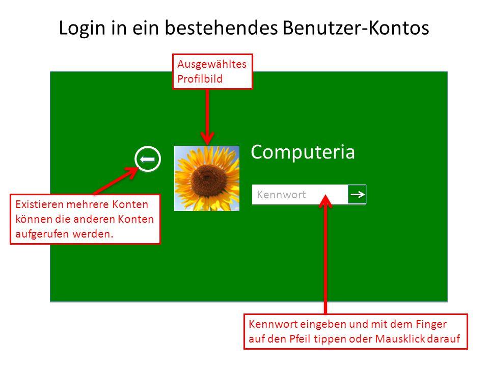 Login in ein bestehendes Benutzer-Kontos Computeria Kennwort Kennwort eingeben und mit dem Finger auf den Pfeil tippen oder Mausklick darauf Existiere