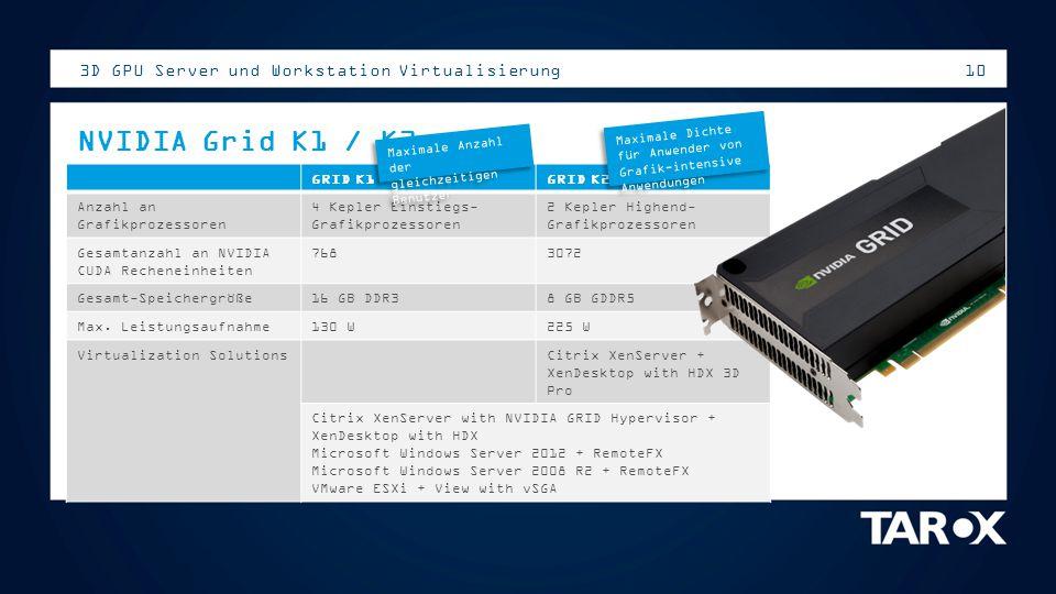 10 GRID K1GRID K2 Anzahl an Grafikprozessoren 4 Kepler Einstiegs- Grafikprozessoren 2 Kepler Highend- Grafikprozessoren Gesamtanzahl an NVIDIA CUDA Re