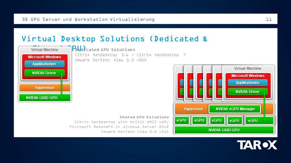 11 3D GPU Server und Workstation Virtualisierung Virtual Desktop Solutions (Dedicated & Shared GPU) Virtual Machine Hypervisor NVIDIA GRID GPU NVIDIA
