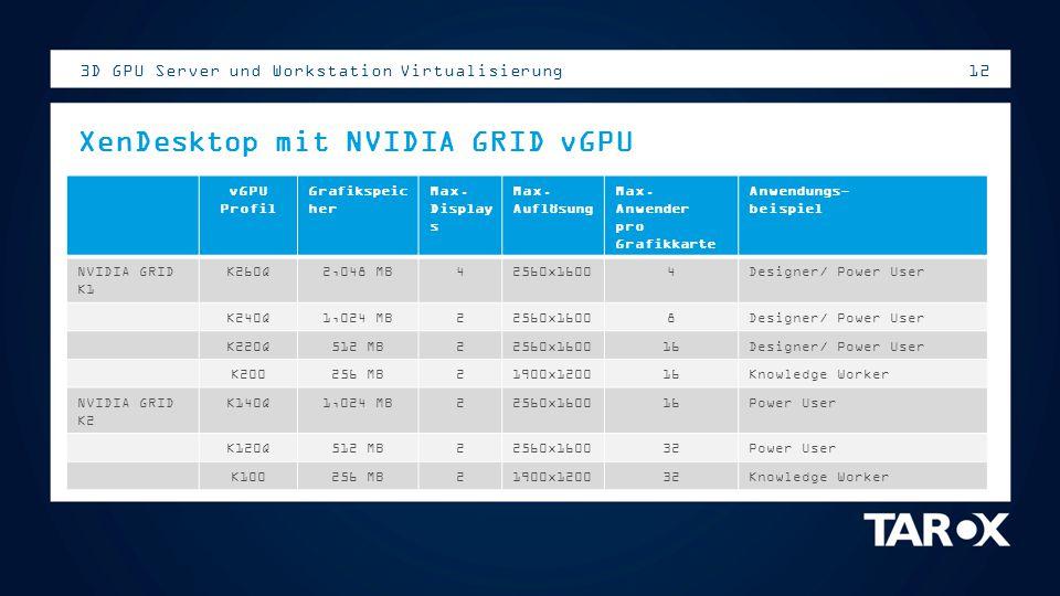 12 3D GPU Server und Workstation Virtualisierung XenDesktop mit NVIDIA GRID vGPU vGPU Profil Grafikspeic her Max. Display s Max. Auflösung Max. Anwend
