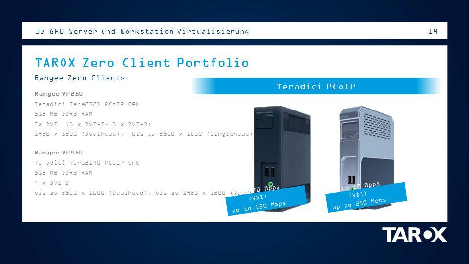 14 3D GPU Server und Workstation Virtualisierung TAROX Zero Client Portfolio Rangee Zero Clients Rangee VP250 Teradici Tera2321 PCoIP CPU 512 MB DDR3
