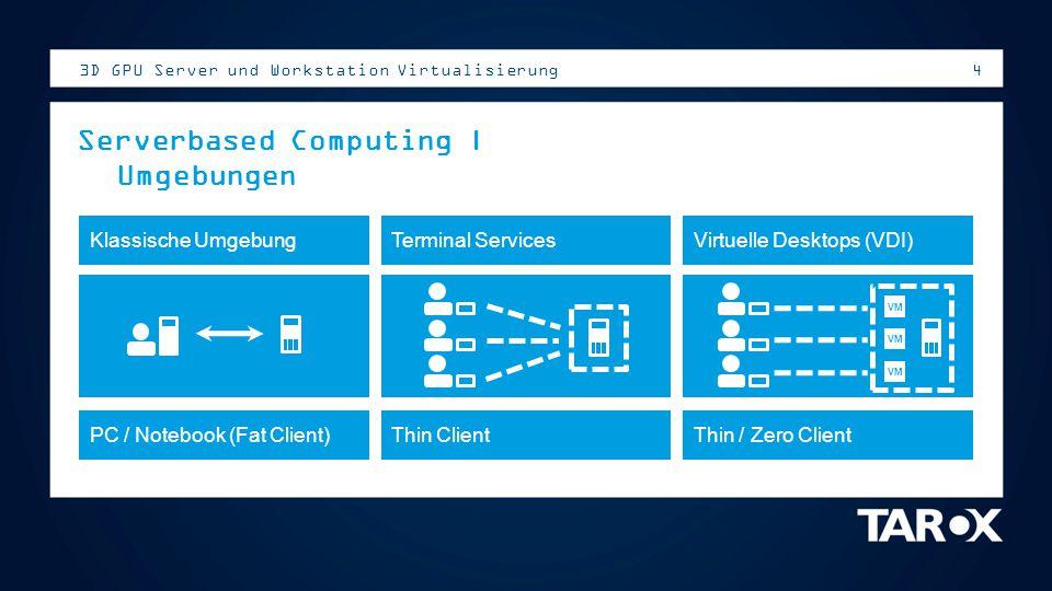 4 3D GPU Server und Workstation Virtualisierung Serverbased Computing | Umgebungen Klassische UmgebungTerminal ServicesVirtuelle Desktops (VDI) PC / N