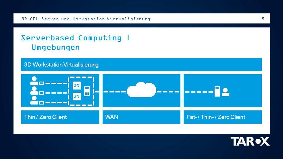 5 3D GPU Server und Workstation Virtualisierung Serverbased Computing | Umgebungen 3D Workstation Virtualisierung Thin / Zero ClientWANFat- / Thin- /