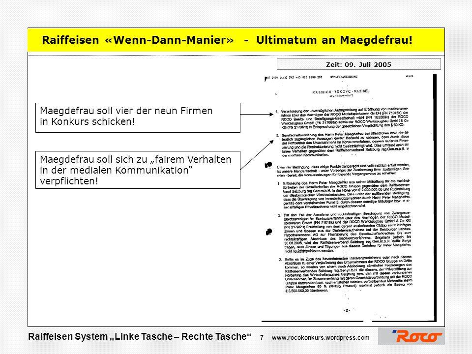 "Raiffeisen System ""Linke Tasche – Rechte Tasche"" 6 www.rocokonkurs.wordpress.com Raiffeisen Zeit: 09. Juli 2005 Maegdefrau soll ROCO Holding an Raiffe"