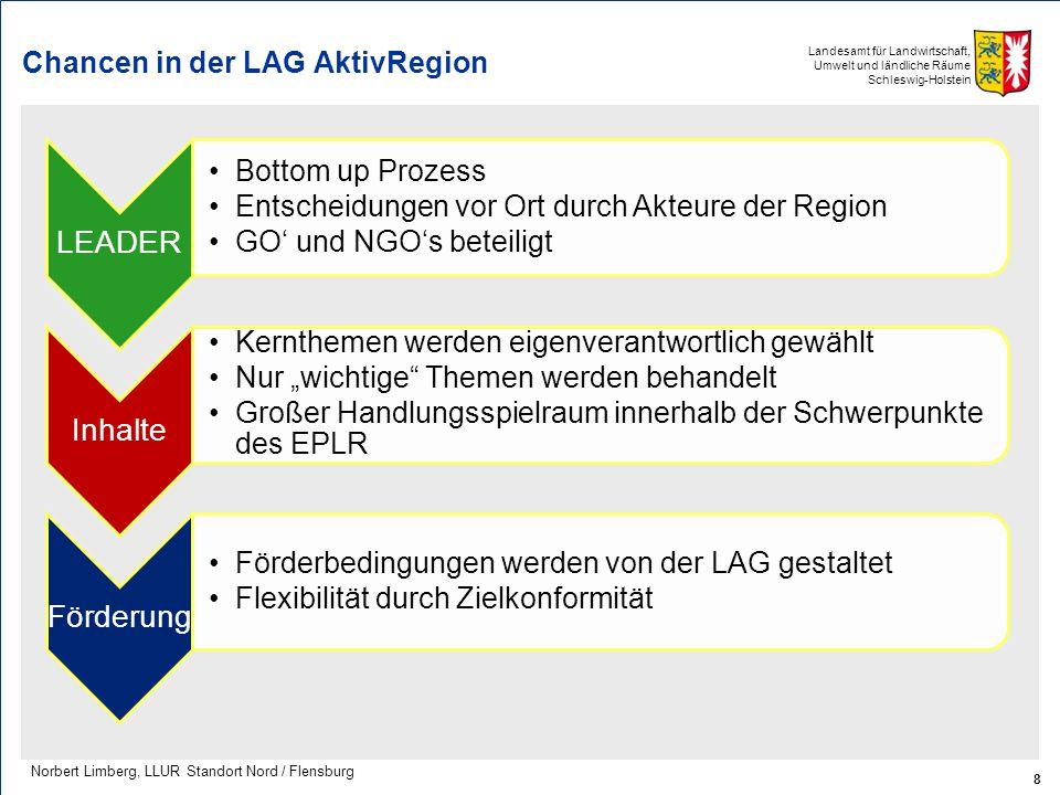 Landesamt für Landwirtschaft, Umwelt und ländliche Räume Schleswig-Holstein Chancen in der LAG AktivRegion 8 Norbert Limberg, LLUR Standort Nord / Fle