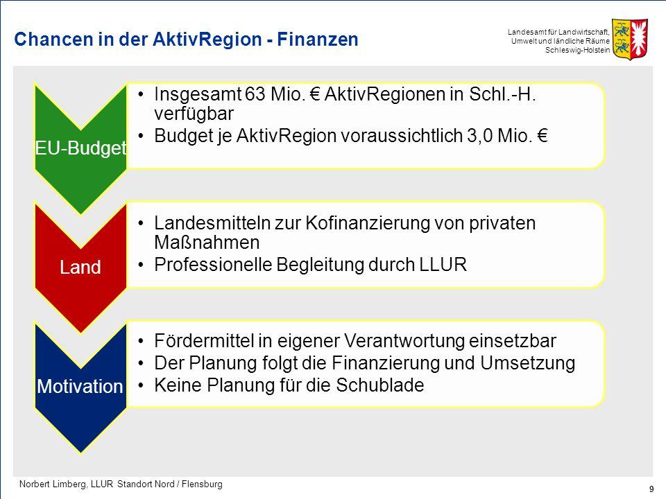 Landesamt für Landwirtschaft, Umwelt und ländliche Räume Schleswig-Holstein Chancen in der AktivRegion - Finanzen 9 Norbert Limberg, LLUR Standort Nor