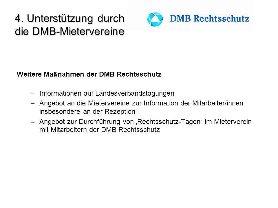 Weitere Maßnahmen der DMB Rechtsschutz –Informationen auf Landesverbandstagungen –Angebot an die Mietervereine zur Information der Mitarbeiter/innen i