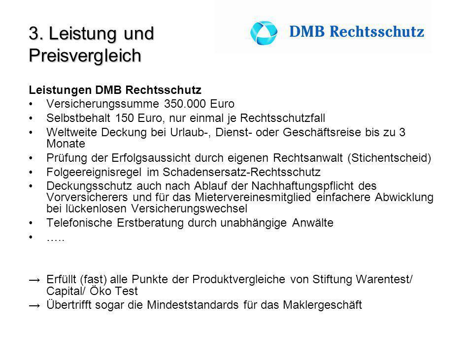 3.Leistung und Preisvergleich 3. Leistung und Preisvergleich Leistungen DMB Rechtsschutz Versicherungssumme 350.000 Euro Selbstbehalt 150 Euro, nur ei