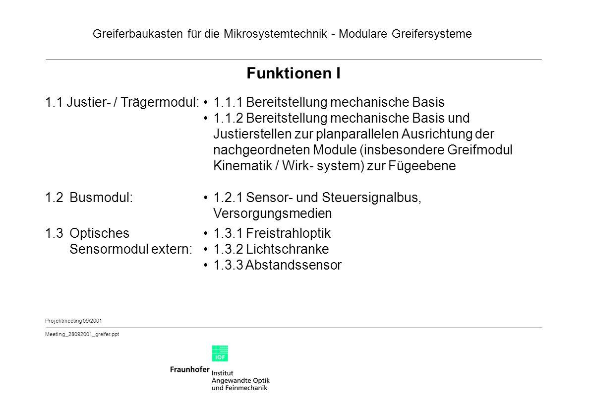 Greiferbaukasten für die Mikrosystemtechnik - Modulare Greifersysteme Projektmeeting 09/2001 Meeting_28092001_greifer.ppt Funktionen I 1.1 Justier- /