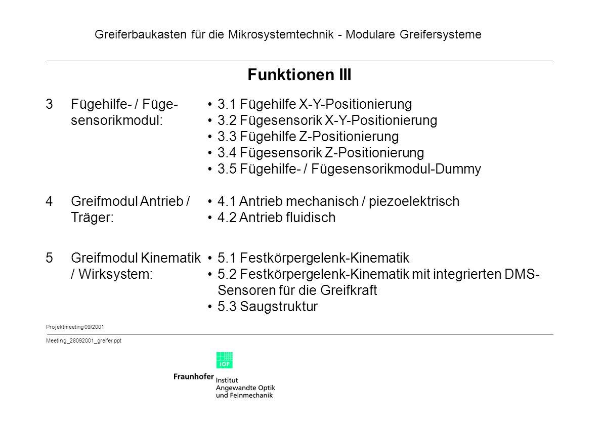 Greiferbaukasten für die Mikrosystemtechnik - Modulare Greifersysteme Projektmeeting 09/2001 Meeting_28092001_greifer.ppt Funktionen III 3 Fügehilfe-