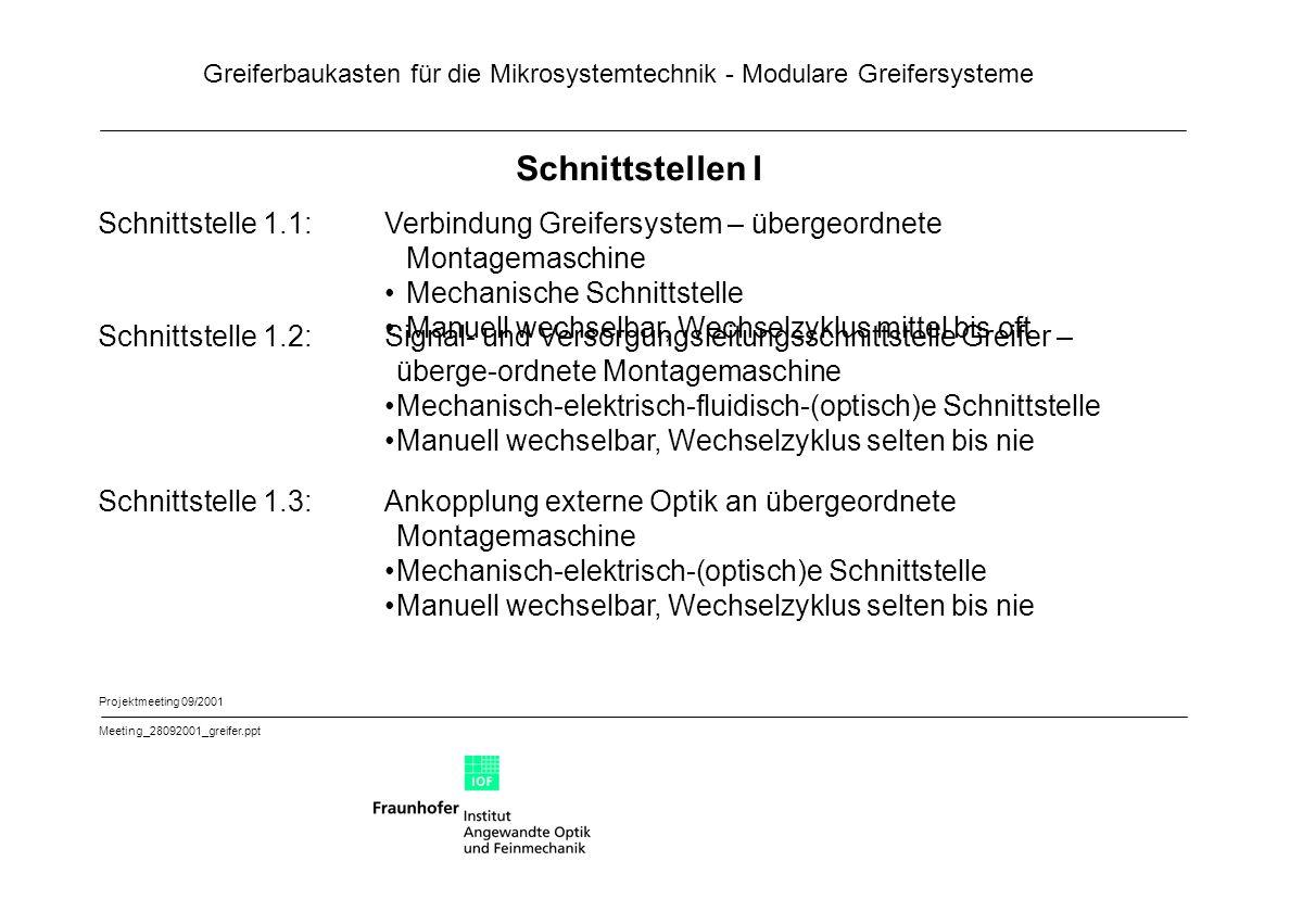 Greiferbaukasten für die Mikrosystemtechnik - Modulare Greifersysteme Projektmeeting 09/2001 Meeting_28092001_greifer.ppt Schnittstellen I Schnittstel